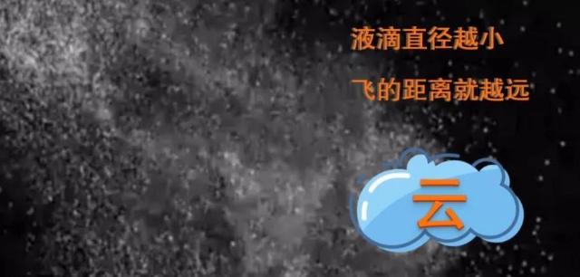 一个喷嚏速度相当于14级台风过境,病毒和细菌是这样传播的-第4张图片-智者