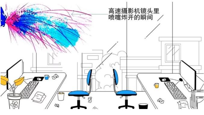 一个喷嚏速度相当于14级台风过境,病毒和细菌是这样传播的-第7张图片-智者