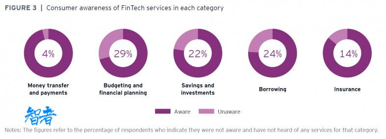 人人贷:小微金融服务科技化的中国样本-第2张图片-智者
